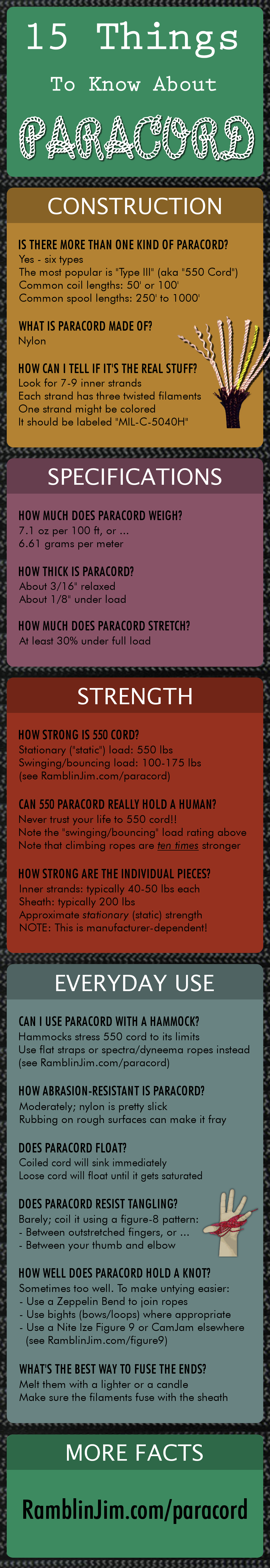 save it to your     paracord info  everything you wanted to know about paracord  rh   ramblinjim